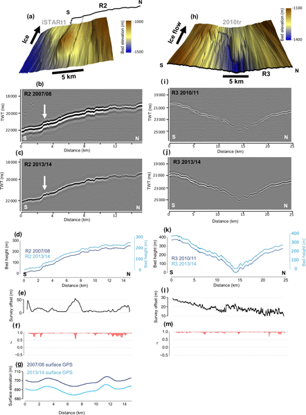Tc Relations Seabed Topography Beneath Larsen C Ice