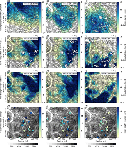 TC - Spatial variability in snow precipitation and