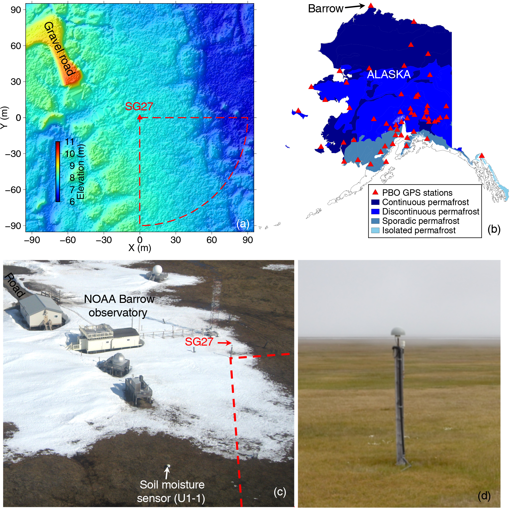 TC - Decadal changes of surface elevation over permafrost