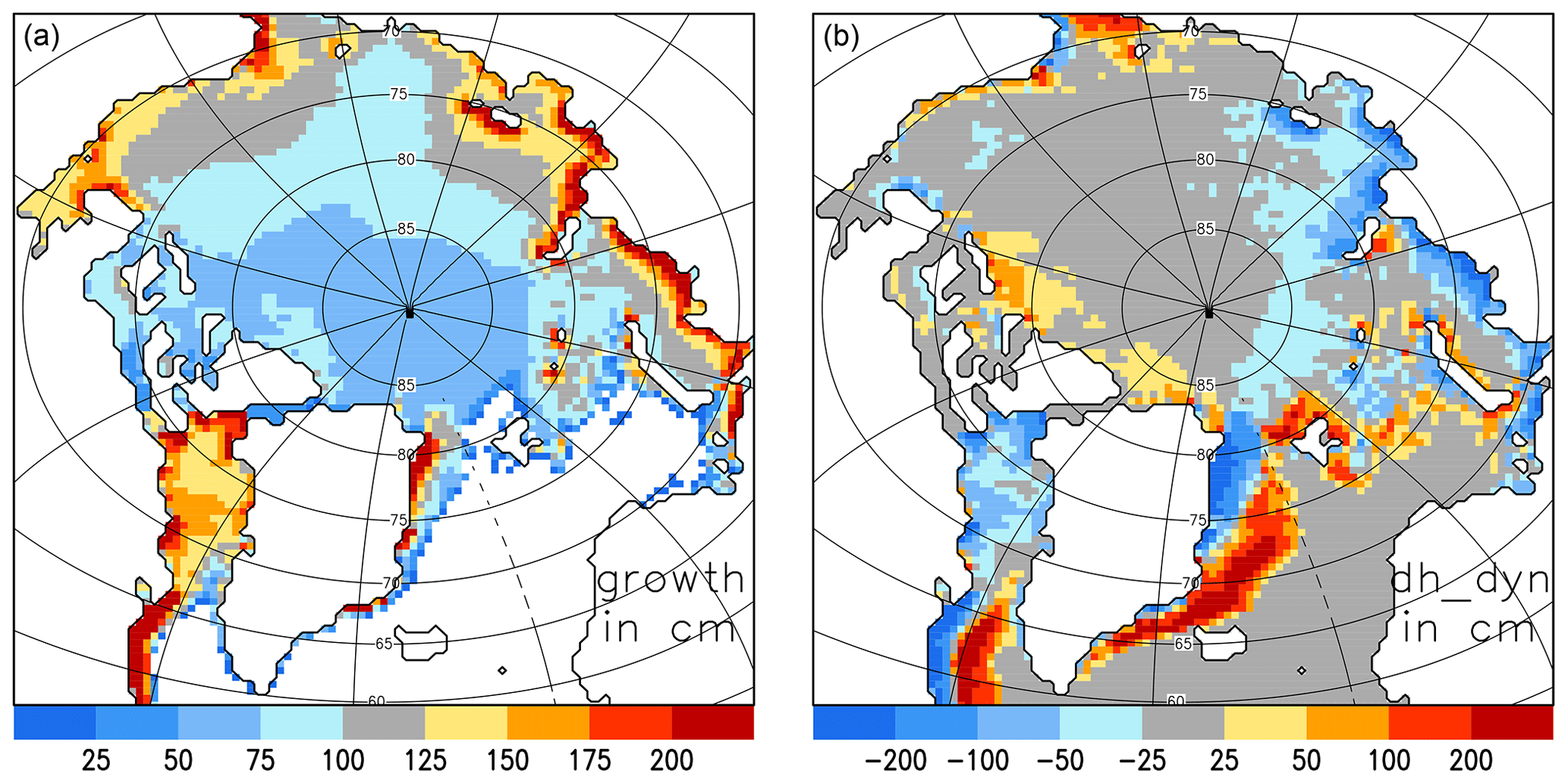 TC - New insight from CryoSat-2 sea ice thickness for sea