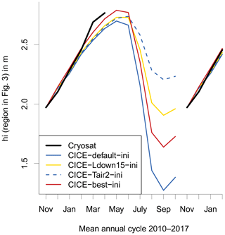 https://www.the-cryosphere.net/13/125/2019/tc-13-125-2019-f05