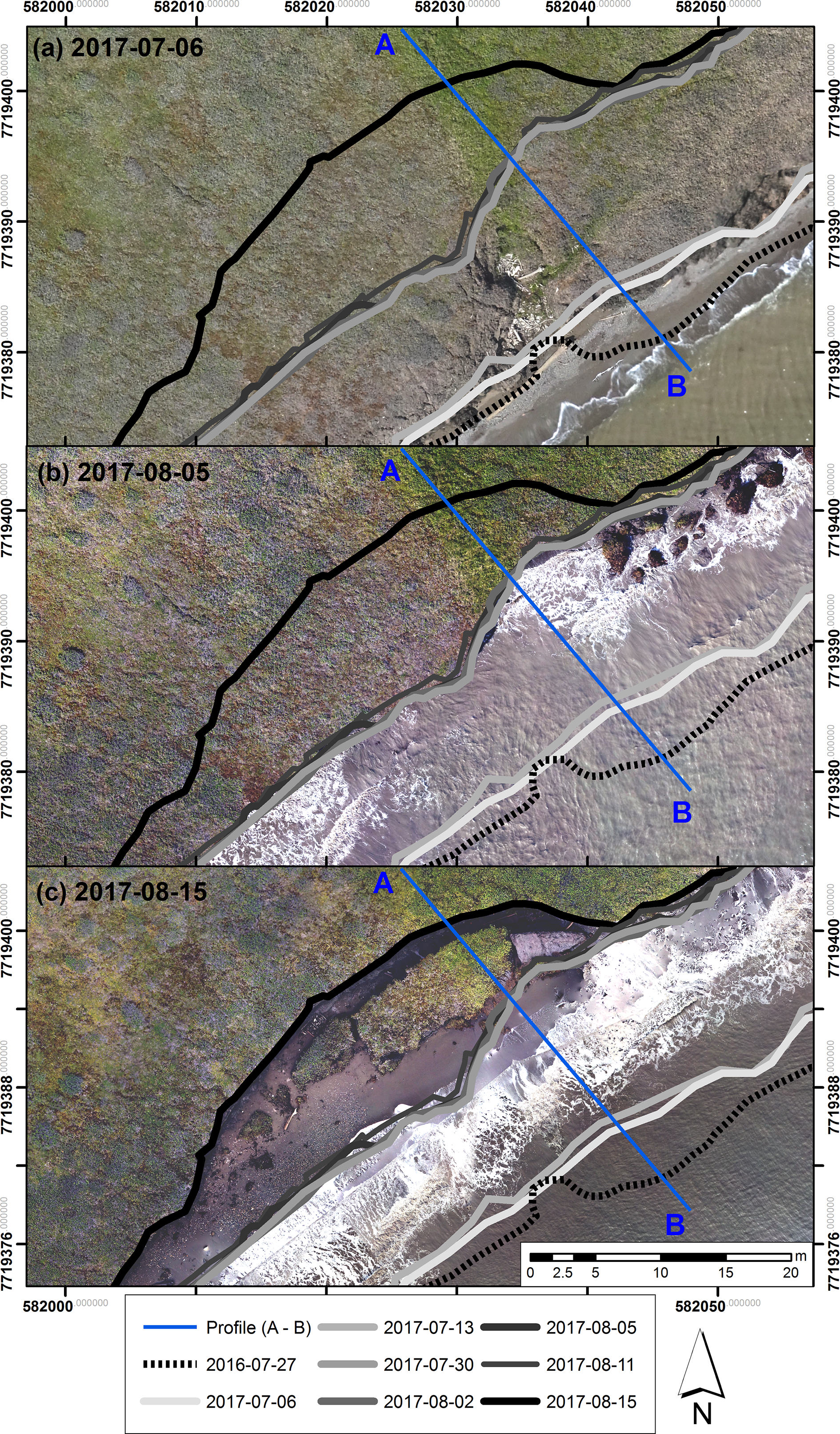 TC - Rapid retreat of permafrost coastline observed with