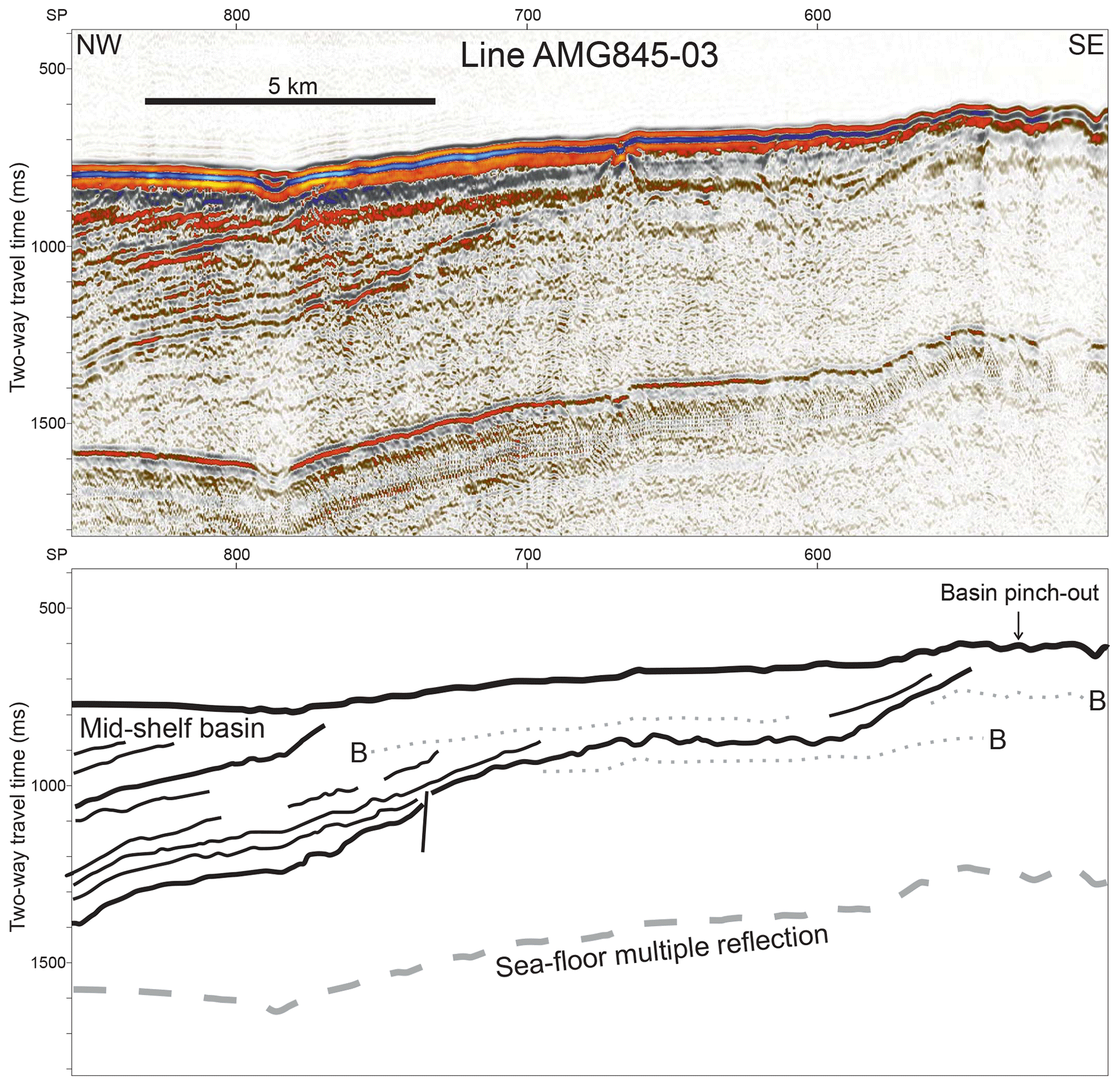 TC - Subglacial hydrological control on flow of an Antarctic