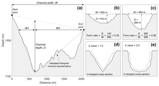 https://www.the-cryosphere.net/13/1959/2019/tc-13-1959-2019-f02