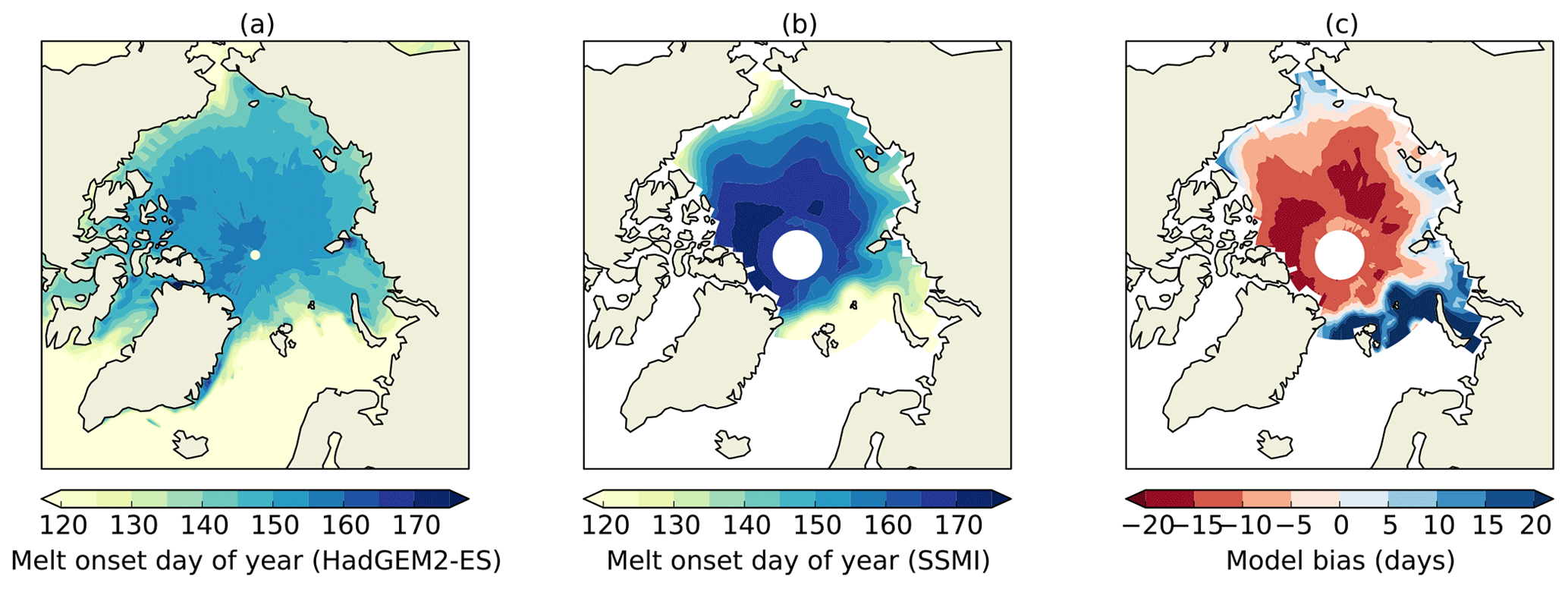 TC - Induced surface fluxes: a new framework for attributing Arctic