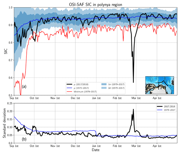 TC - The 2018 North Greenland polynya observed by a newly introduced