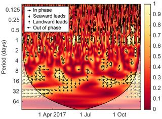 https://www.the-cryosphere.net/13/2579/2019/tc-13-2579-2019-f06