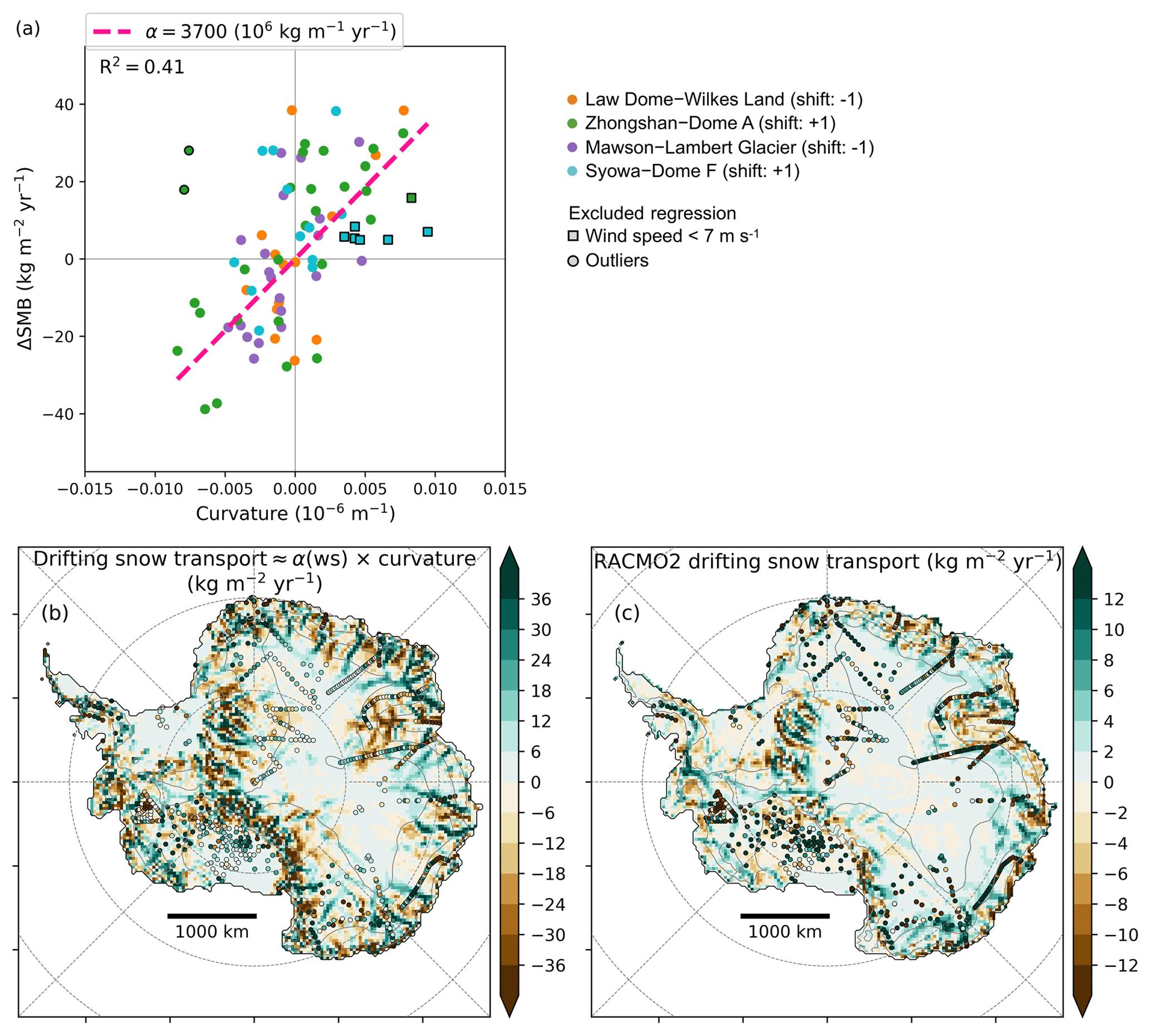 TC - Estimation of the Antarctic surface mass balance using