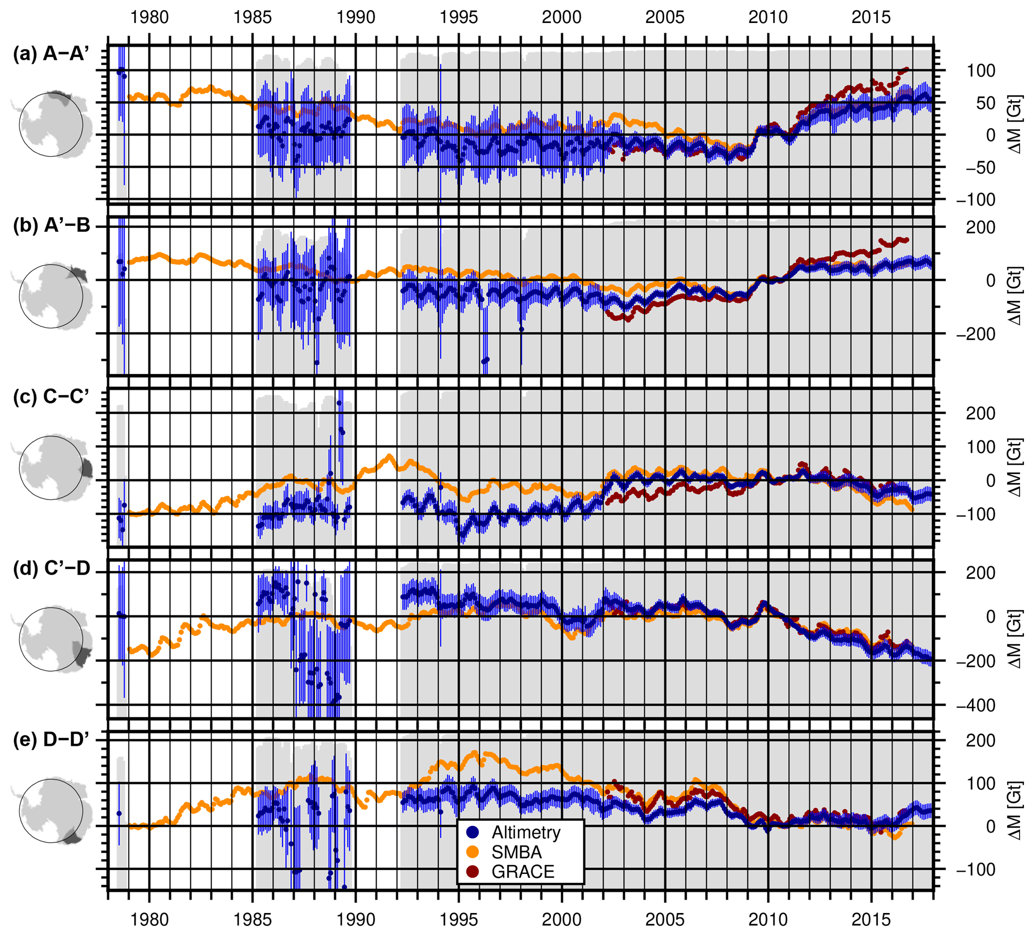 TC - Four decades of Antarctic surface elevation changes