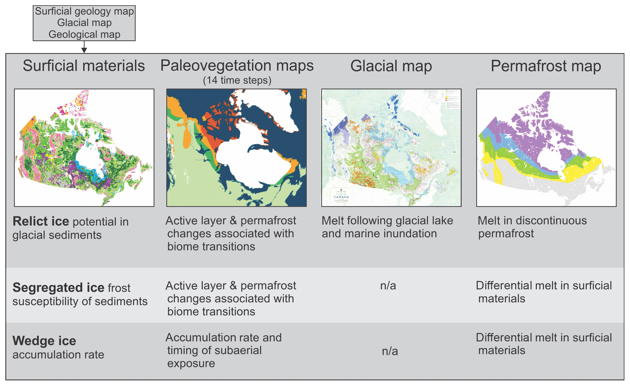 TC - New ground ice maps for Canada using a paleogeographic
