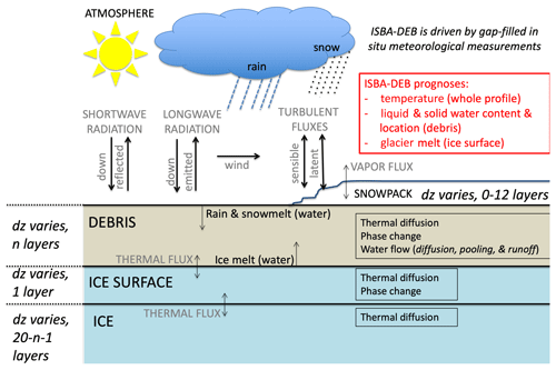 https://www.the-cryosphere.net/14/1555/2020/tc-14-1555-2020-f03