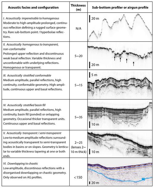 https://www.the-cryosphere.net/14/261/2020/tc-14-261-2020-f05