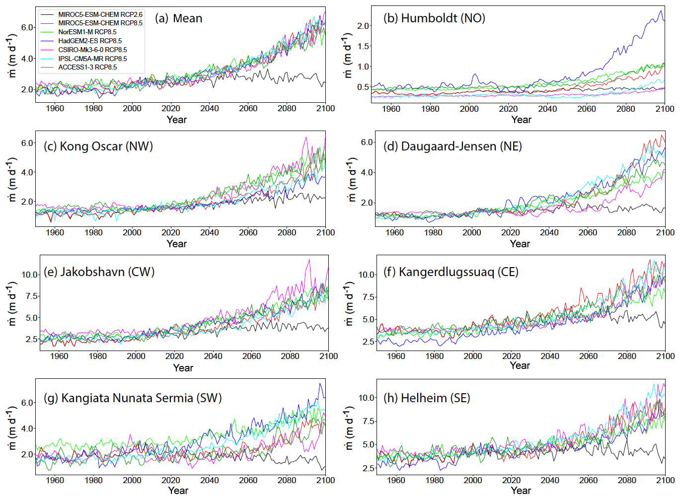 Tc Twenty First Century Ocean Forcing Of The Greenland Ice Sheet For Modelling Of Sea Level Contribution